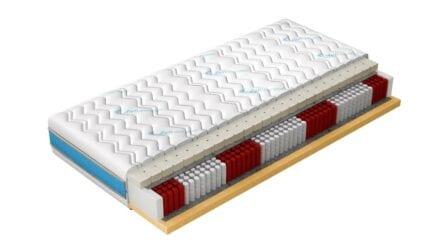 Micro Taschenfederkernmatratze mit Latex Federico